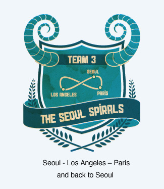 The Seoul Spirals